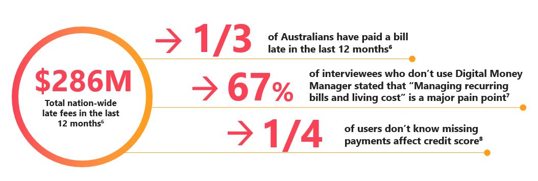 Financial Wellbeing infographic-1