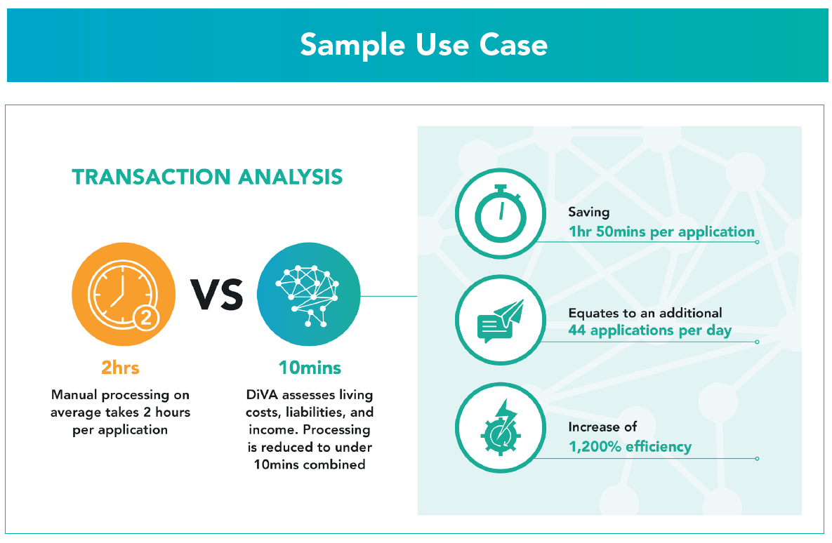 Sample Use Case_Transactions_1