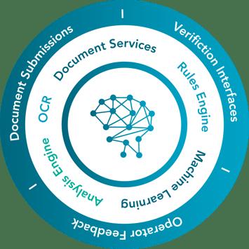 DiVA, Digital Intelligent Verification Assistant